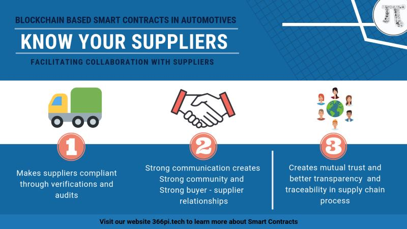 Supplier Management in Automobile